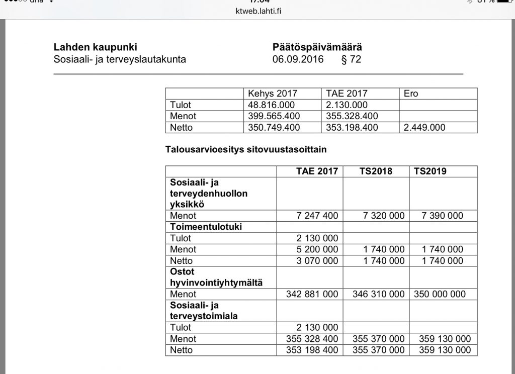SOTE:n talousarvion informatiivisyydessä on toivomisen varaa